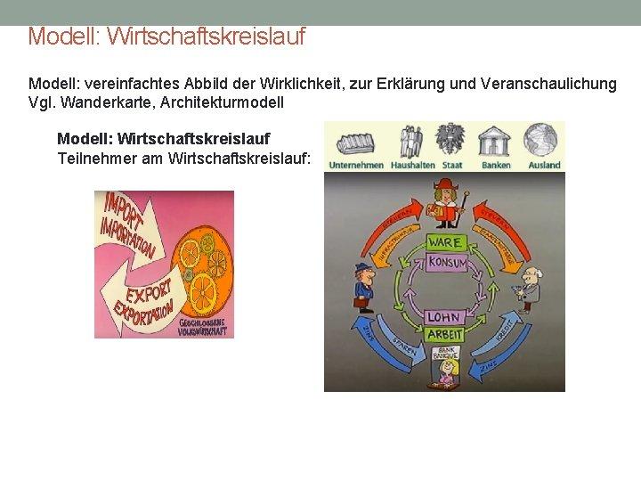 Modell: Wirtschaftskreislauf Modell: vereinfachtes Abbild der Wirklichkeit, zur Erklärung und Veranschaulichung Vgl. Wanderkarte, Architekturmodell
