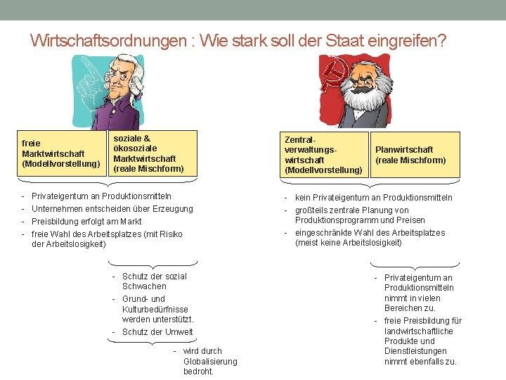 Wirtschaftsordnungen : Wie stark soll der Staat eingreifen? freie Marktwirtschaft (Modellvorstellung) - soziale &