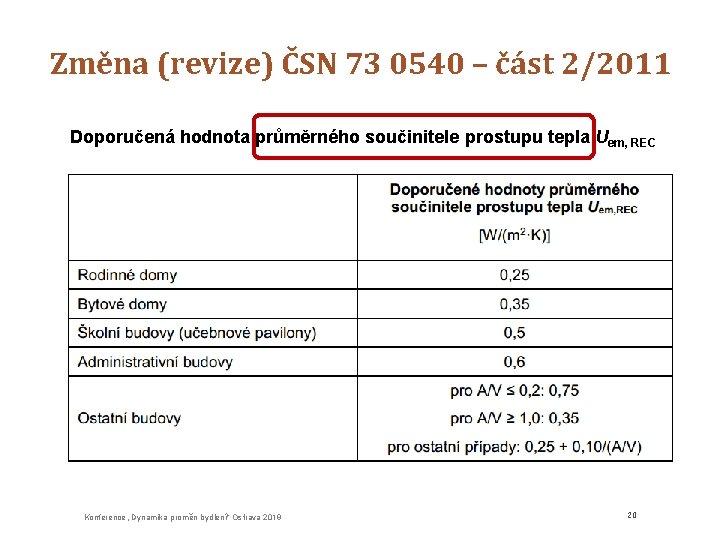 Změna (revize) ČSN 73 0540 – část 2/2011 Doporučená hodnota průměrného součinitele prostupu tepla