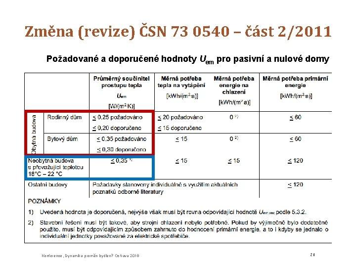 Změna (revize) ČSN 73 0540 – část 2/2011 Požadované a doporučené hodnoty Uem pro