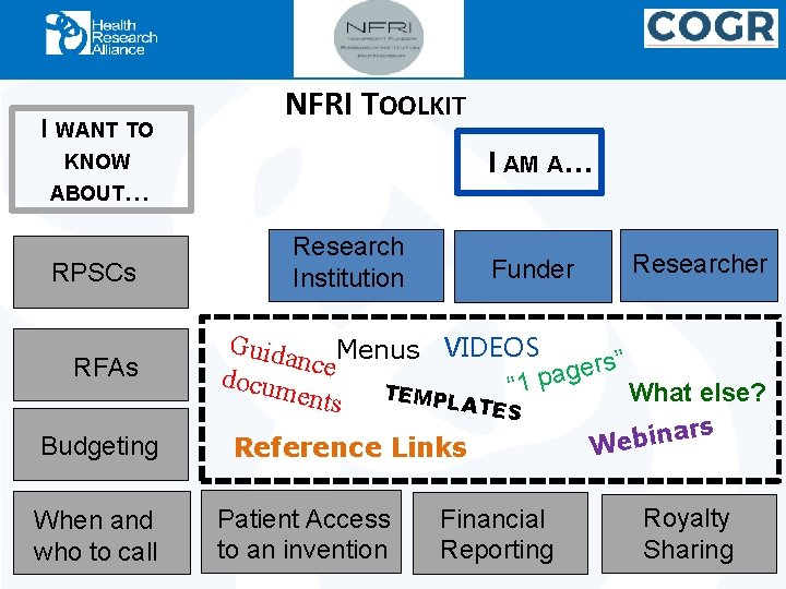 I WANT TO NFRI TOOLKIT I AM A… KNOW ABOUT… RPSCs RFAs Budgeting When