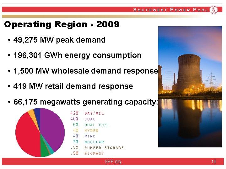 Operating Region - 2009 • 49, 275 MW peak demand • 196, 301 GWh