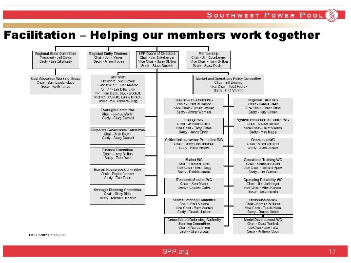 Facilitation – Helping our members work together SPP. org 17