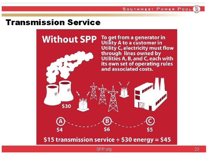 Transmission Service SPP. org 23