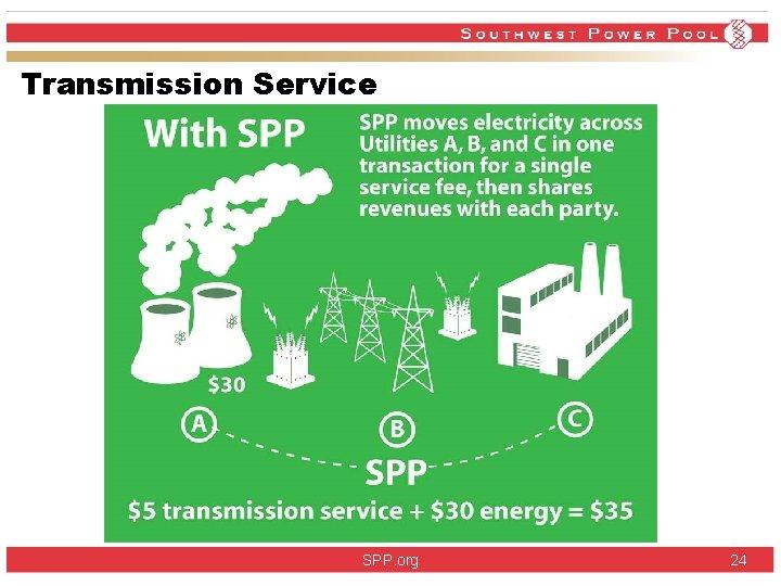 Transmission Service SPP. org 24