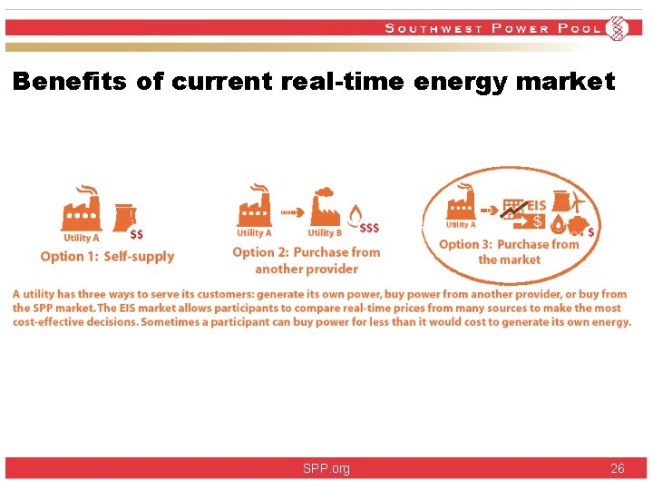 Benefits of current real-time energy market SPP. org 26