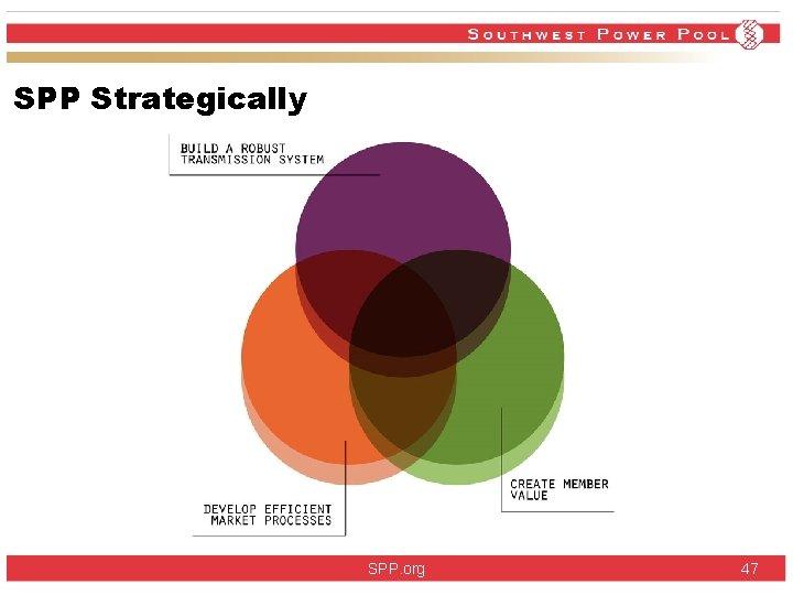 SPP Strategically SPP. org 47