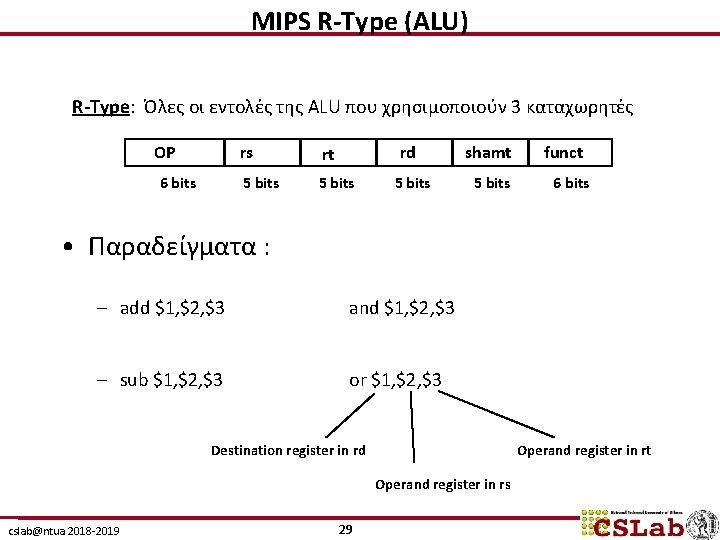 MIPS R-Type (ALU) R-Type: Όλες οι εντολές της ALU που χρησιμοποιούν 3 καταχωρητές OP