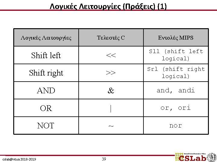 Λογικές Λειτουργίες (Πράξεις) (1) Λογικές Λειτουργίες Τελεστές C Εντολές MIPS << Sll (shift left