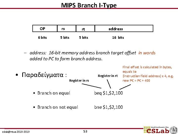 MIPS Branch I-Type OP 6 bits rs address rt 5 bits 16 bits –