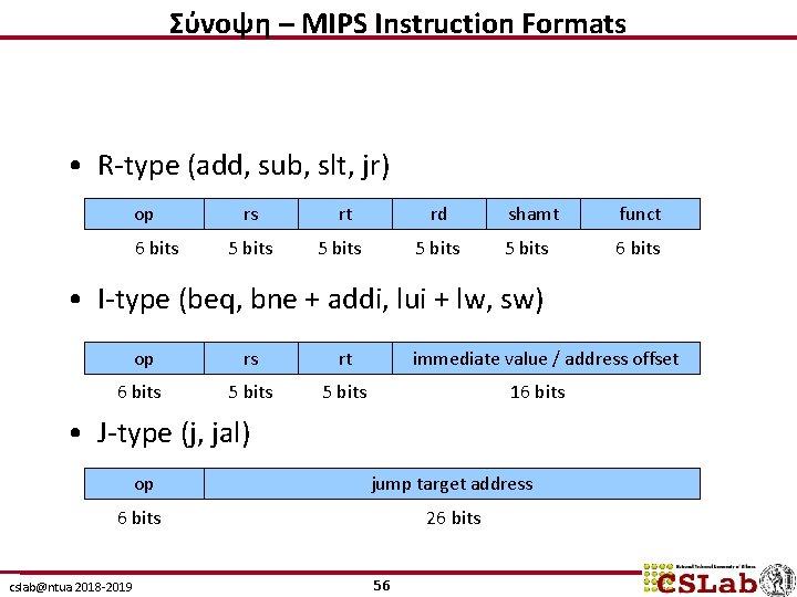 Σύνοψη – MIPS Instruction Formats • R-type (add, sub, slt, jr) op rs rt