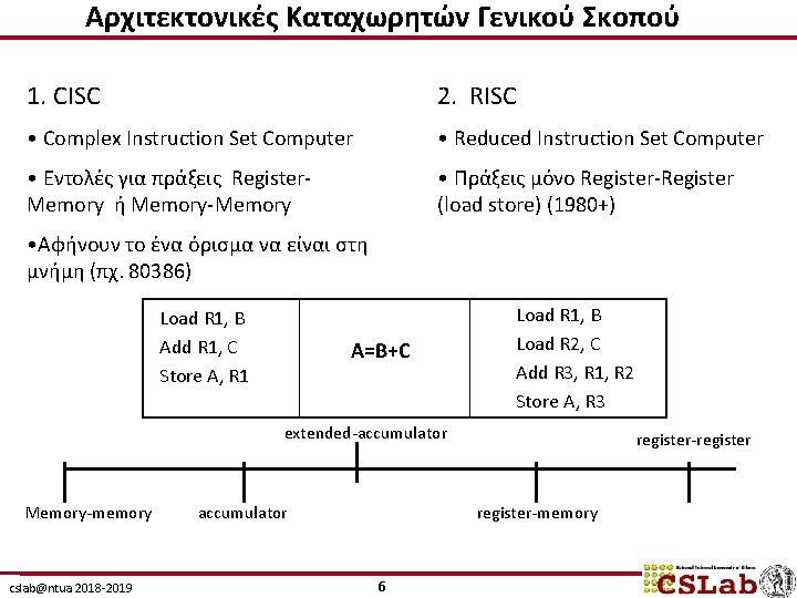 Αρχιτεκτονικές Καταχωρητών Γενικού Σκοπού 1. CISC 2. RISC • Complex Instruction Set Computer •
