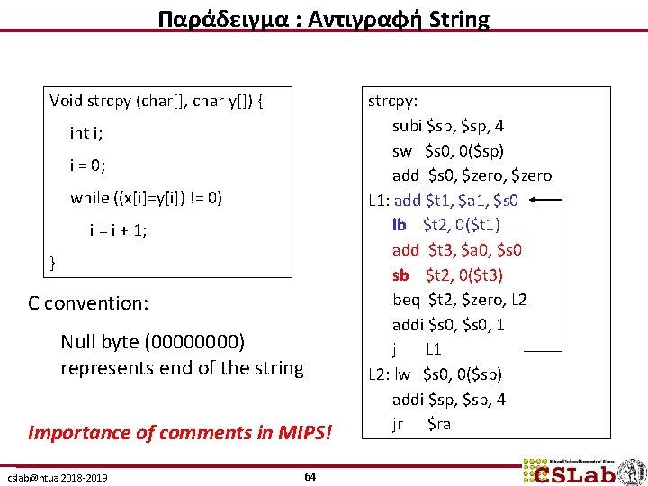 Παράδειγμα : Αντιγραφή String Void strcpy (char[], char y[]) { int i; i =