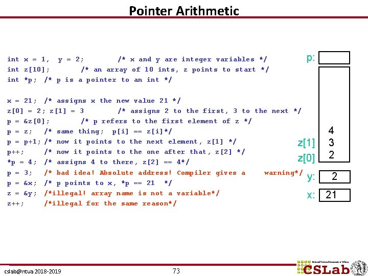 Pointer Arithmetic int x = 1, y = 2; /* x and y are