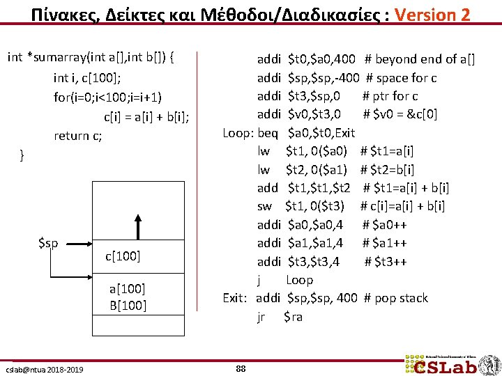 Πίνακες, Δείκτες και Μέθοδοι/Διαδικασίες : Version 2 int *sumarray(int a[], int b[]) { int