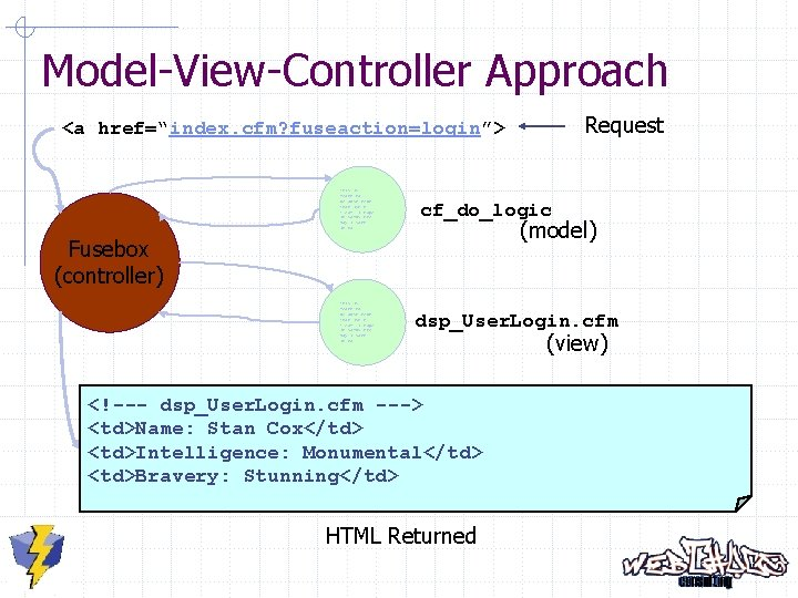 """Model-View-Controller Approach Request <a href=""""index. cfm? fuseaction=login""""> This is Meant to Be Just text"""
