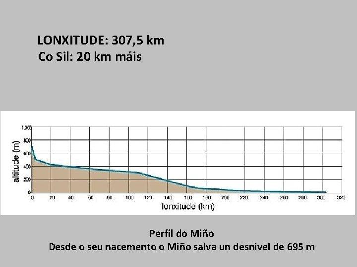 LONXITUDE: 307, 5 km Co Sil: 20 km máis Perfil do Miño Desde o