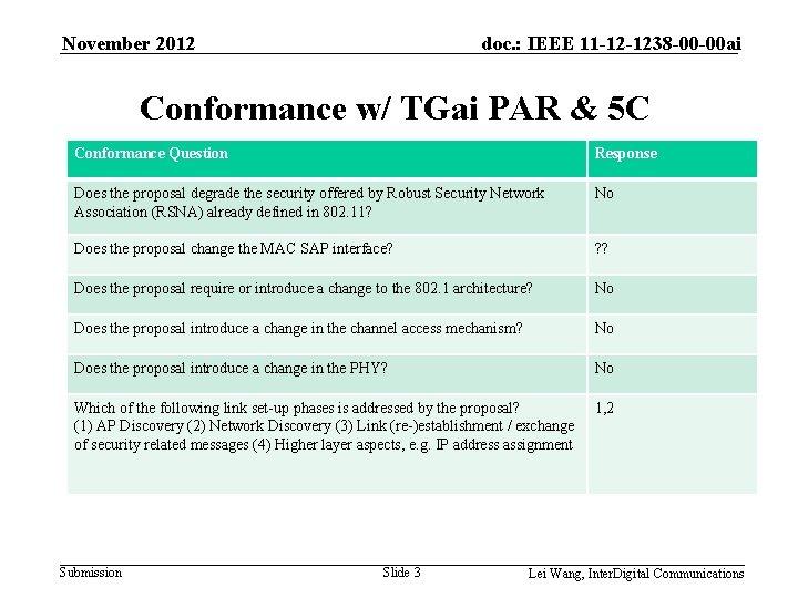 November 2012 doc. : IEEE 11 -12 -1238 -00 -00 ai Conformance w/ TGai