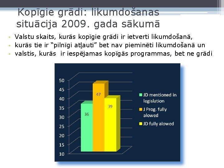 Kopīgie grādi: likumdošanas situācija 2009. gada sākumā • Valstu skaits, kurās kopīgie grādi ir