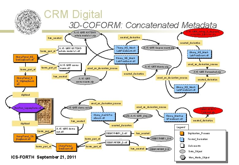 CRM Digital 3 D-COFORM: Concatenated Metadata A. 15 -1955_nxtng_5_degrees_ complete_bjbrown. ply A. 15 -1955