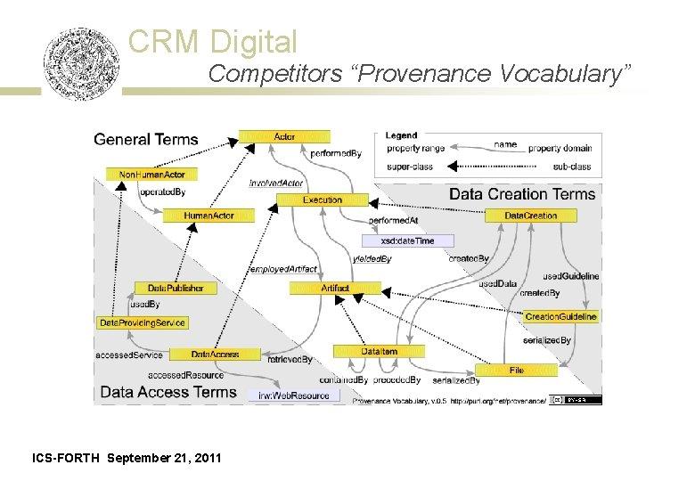"CRM Digital Competitors ""Provenance Vocabulary"" ICS-FORTH September 21, 2011"