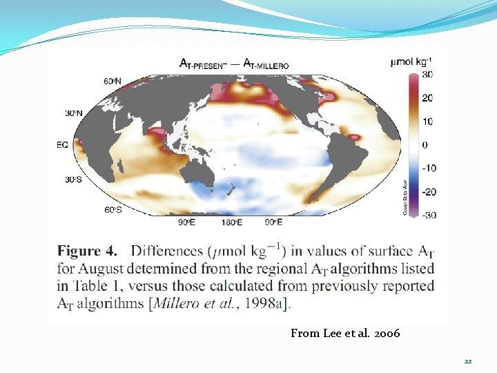 From Lee et al. 2006 22