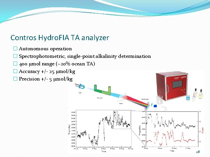 Contros Hydro. FIA TA analyzer � Autonomous operation � Spectrophotometric, single-point alkalinity determination �