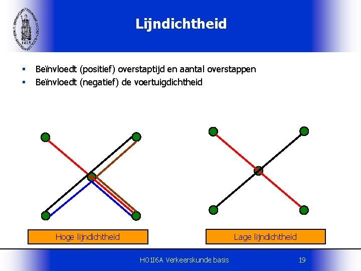 Lijndichtheid § § Beïnvloedt (positief) overstaptijd en aantal overstappen Beïnvloedt (negatief) de voertuigdichtheid Lage