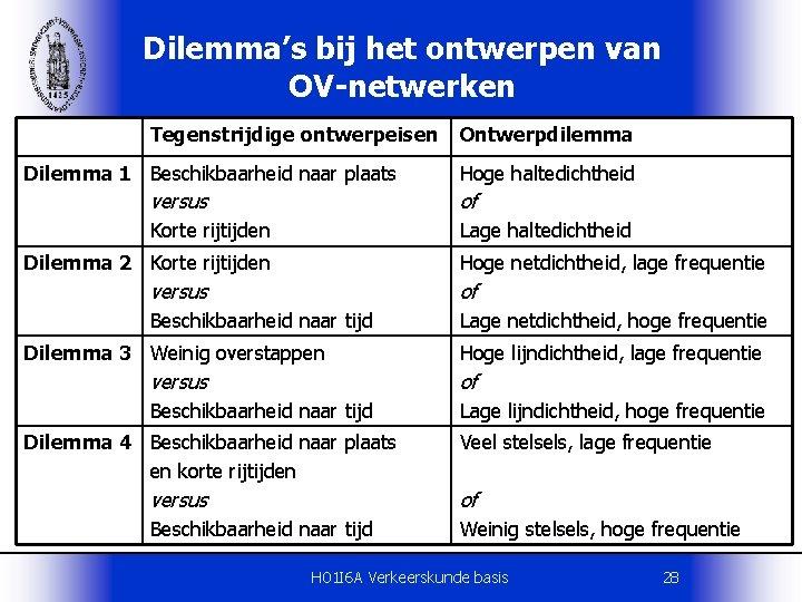 Dilemma's bij het ontwerpen van OV-netwerken Tegenstrijdige ontwerpeisen Dilemma 1 Beschikbaarheid naar plaats Ontwerpdilemma