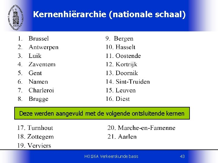 Kernenhiërarchie (nationale schaal) Deze werden aangevuld met de volgende ontsluitende kernen H 01 I