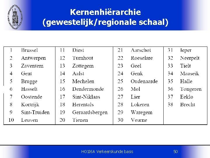 Kernenhiërarchie (gewestelijk/regionale schaal) H 01 I 6 A Verkeerskunde basis 50