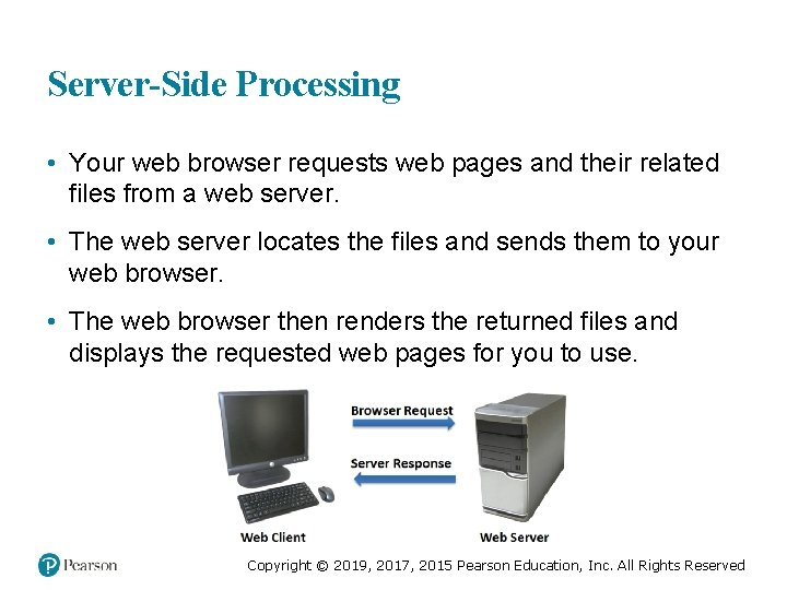 Server-Side Processing • Your web browser requests web pages and their related files from