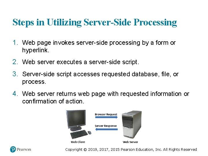Steps in Utilizing Server-Side Processing 1. Web page invokes server-side processing by a form