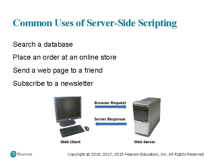 Common Uses of Server-Side Scripting Search a database Place an order at an online
