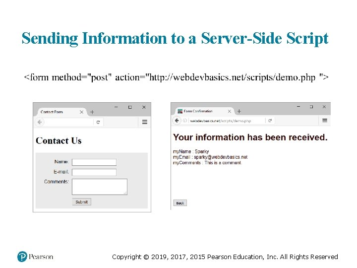 Sending Information to a Server-Side Script Copyright © 2019, 2017, 2015 Pearson Education, Inc.