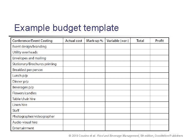 Example budget template © 2019 Cousins et al: Food and Beverage Management, 5 th