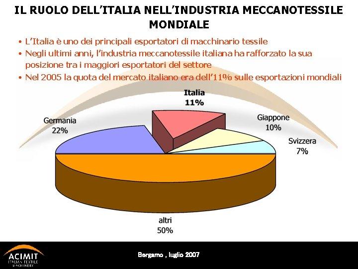 IL RUOLO DELL'ITALIA NELL'INDUSTRIA MECCANOTESSILE MONDIALE • L'Italia è uno dei principali esportatori di