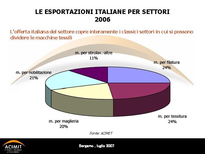 LE ESPORTAZIONI ITALIANE PER SETTORI 2006 L'offerta italiana del settore copre interamente i classici