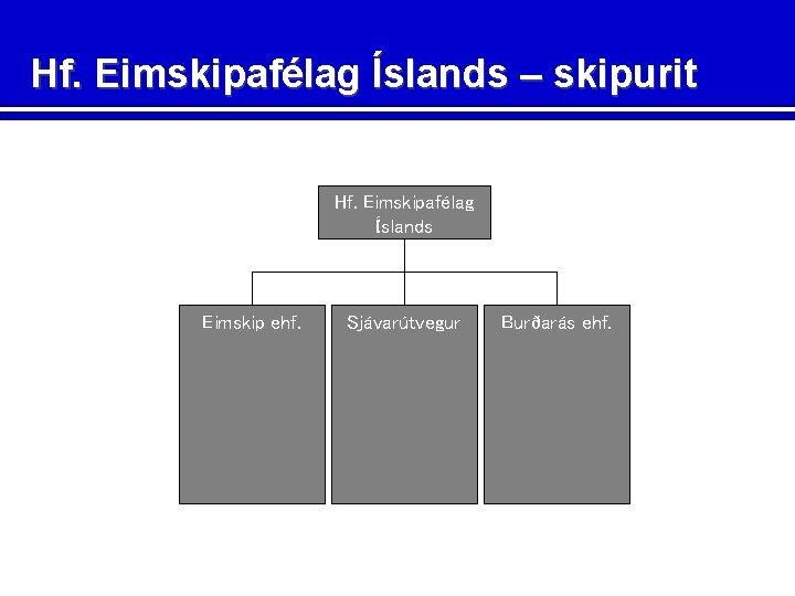 Hf. Eimskipafélag Íslands – skipurit Hf. Eimskipafélag Íslands Eimskip ehf. Sjávarútvegur Burðarás ehf.
