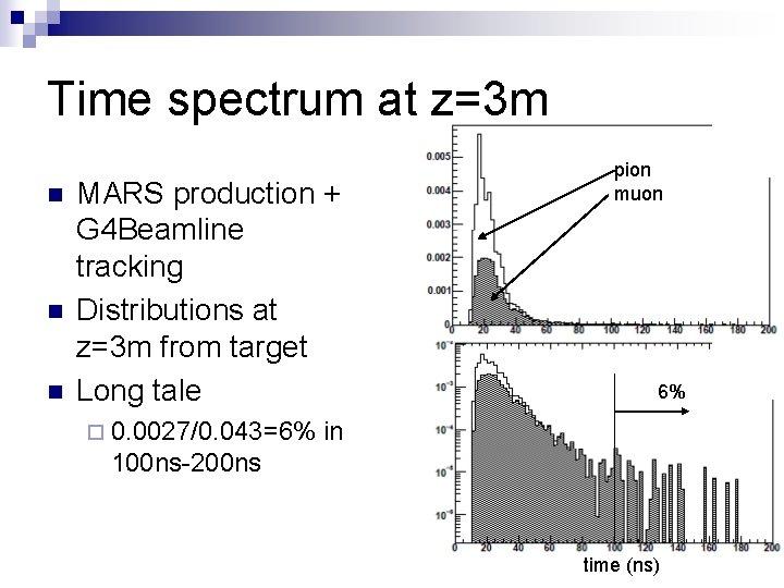 Time spectrum at z=3 m n n n MARS production + G 4 Beamline