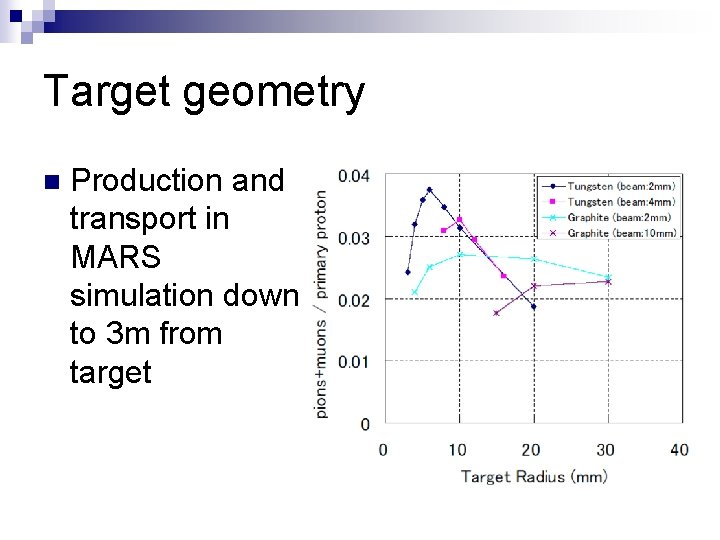 Target geometry n Production and transport in MARS simulation down to 3 m from