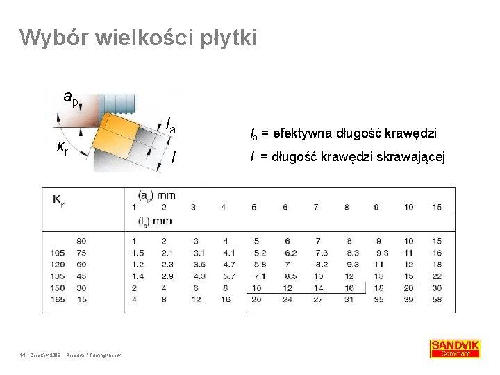 Wybór wielkości płytki ap la κr 14 Coro. Key 2006 – Products / Turning