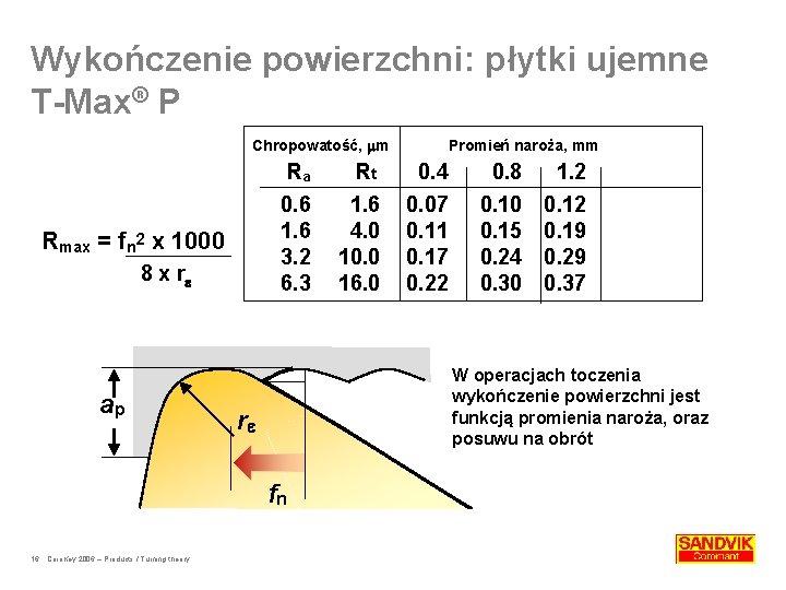 Wykończenie powierzchni: płytki ujemne T-Max® P Chropowatość, m Ra 0. 6 1. 6 3.