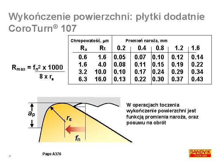 Wykończenie powierzchni: płytki dodatnie Coro. Turn® 107 Chropowatość, m Ra 0. 6 1. 6