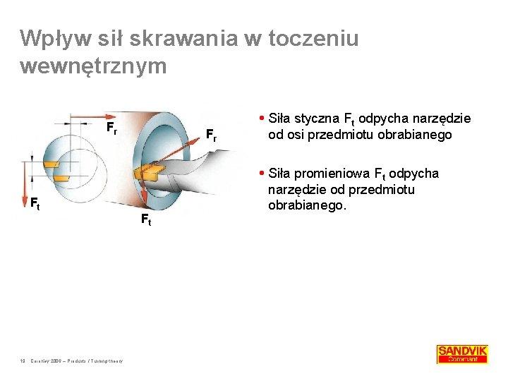 Wpływ sił skrawania w toczeniu wewnętrznym Fr Ft 19 Coro. Key 2006 – Products