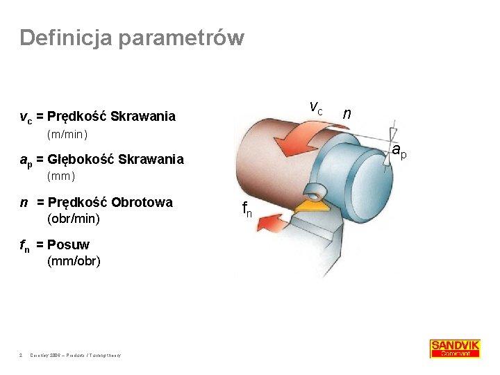 Definicja parametrów vc vc = Prędkość Skrawania (m/min) ap ap = Głębokość Skrawania (mm)