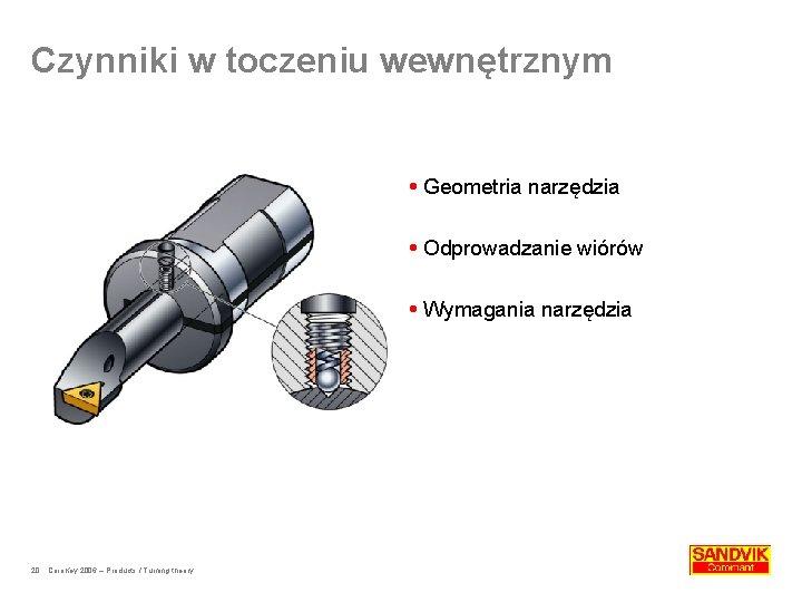 Czynniki w toczeniu wewnętrznym Geometria narzędzia Odprowadzanie wiórów Wymagania narzędzia 20 Coro. Key 2006