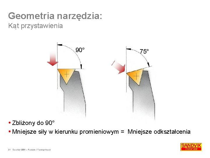 Geometria narzędzia: Kąt przystawienia 90° 75° Zbliżony do 90° Mniejsze siły w kierunku promieniowym