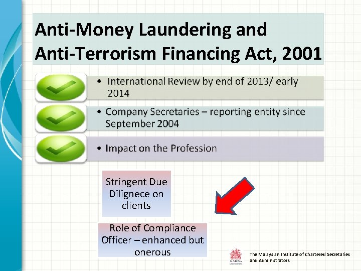 Anti-Money Laundering and Anti-Terrorism Financing Act, 2001 Stringent Due Dilignece on clients Role of