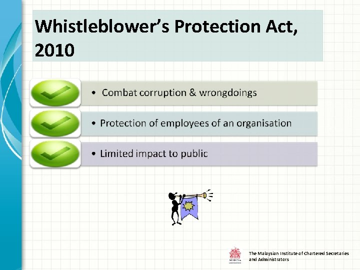 Whistleblower's Protection Act, 2010 The Malaysian Institute of Chartered Secretaries and Administrators